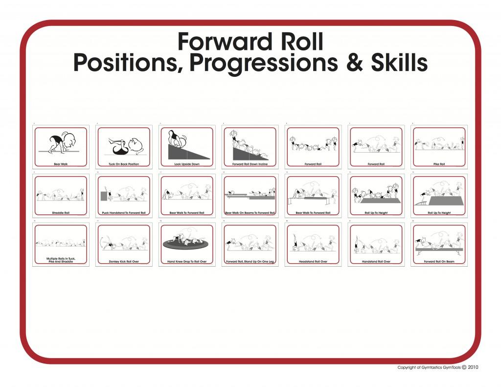 Image forward roll jpg gymnastics wiki - Image From Https Kndoty Files Wordpress Com 2012 02 03game08_650 Jpg Draw Pinterest